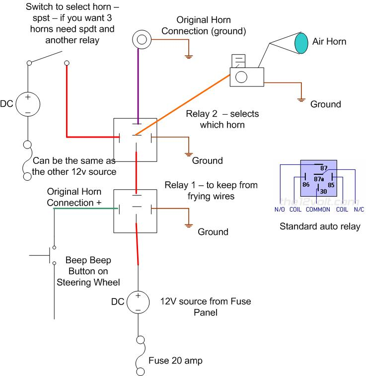 smart car wiring diagram wiring diagram and hernes